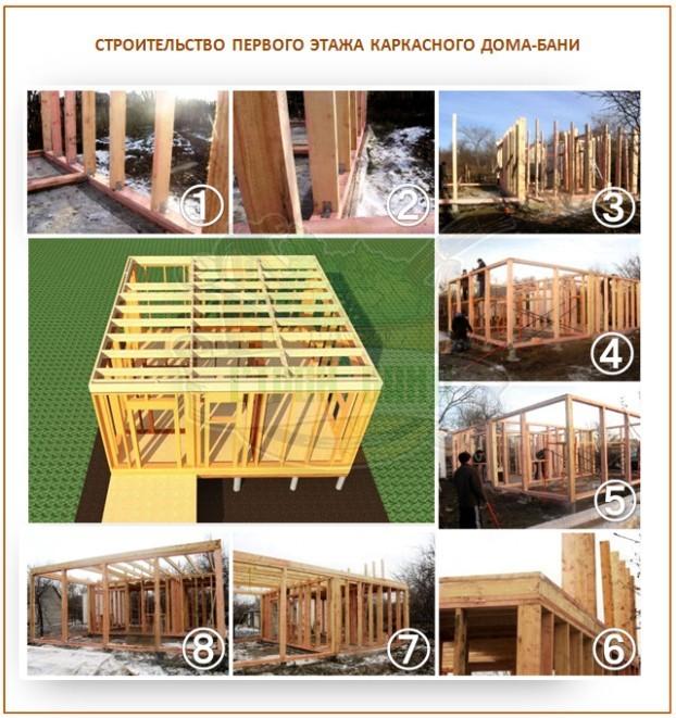 Строительство каркасного бани своими руками 12