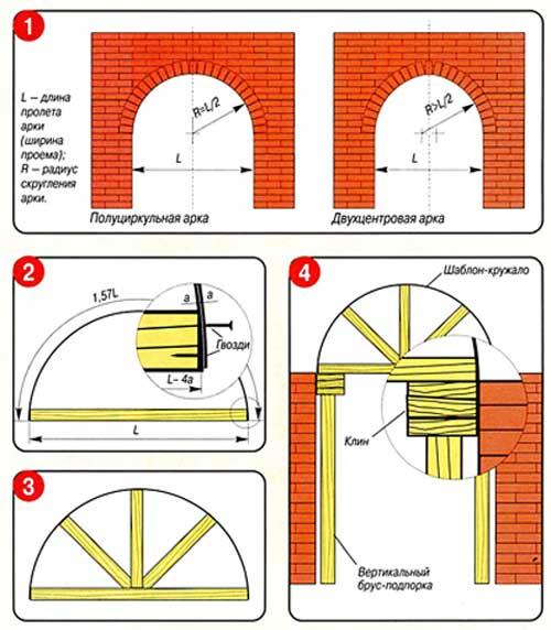 Сделать из кирпича арку