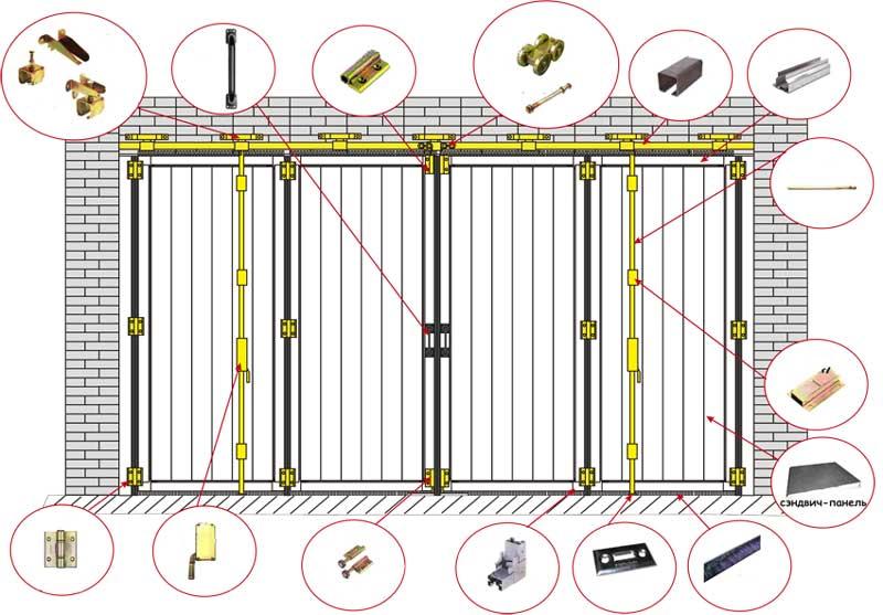 Складывающиеся ворота своими руками чертежи и фото 40